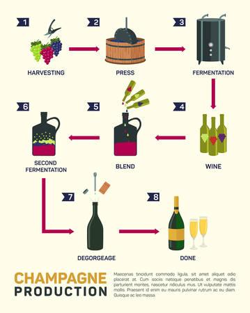 winetasting: illustration of wine making. how wine is made, wine elements,  infographic Illustration