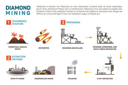 illustration of mining diamond, terrestrial rocks, meteorites, crushing and milling, polishing Illustration