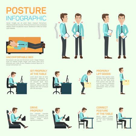 buena postura: elementos de mejorar su postura. infografía