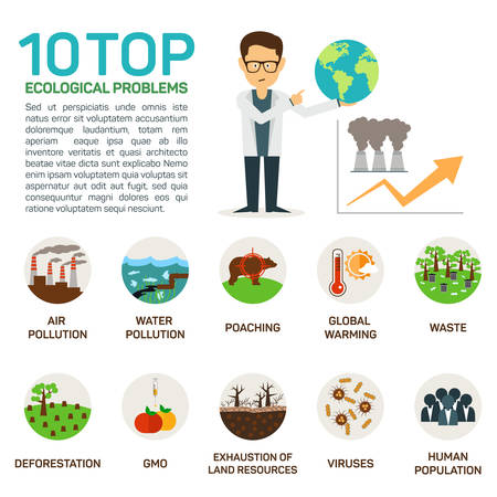polution: illustration of top 10 ecological problems. Air and water polution, poaching, global warming, deforestation, gmo, viruses, exhaustion, human population.