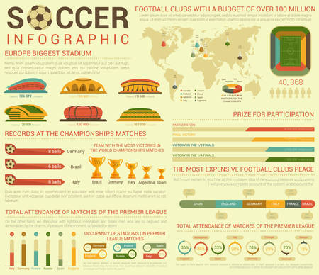 infocharts: Soccer or football infographics or infocharts with circle and bar, linear and pie charts or graphs template or layout with stadiums, world map, balls, championship cups or trophy