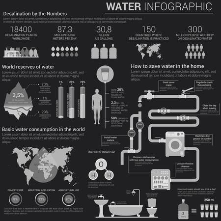 reserves: Infographic and charts, diagrams for water in bar and circle form for ways to save it and world consumption, desalination in numbers and reserves. Valve and pipes, dishwater and bath illustrations