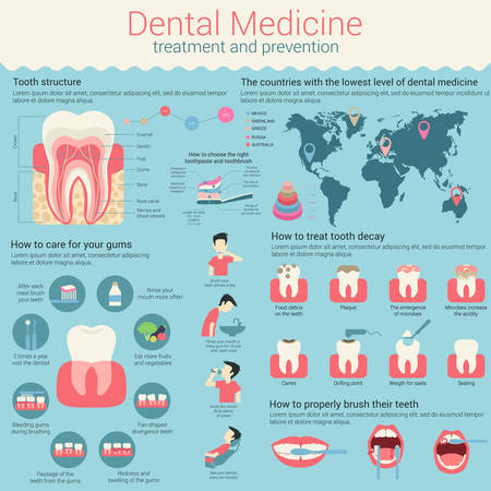 infochart: Dental medicine infographic or infochart layout with line and circle charts or diagrams and world map. Template with tooth structure and ways to treat teeth decay, how to care gums and how to choose toothpaste and toothbrush