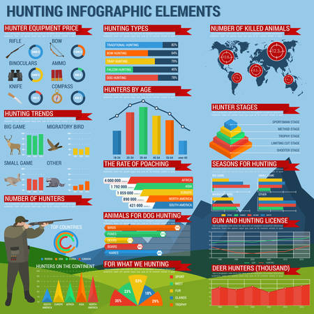 license: Hunting infographic with aiming hunter holding rifle and pie and conus, linear and bar, square isometric charts, equipment for dog and bird, trap and bow, falcon sport hunting