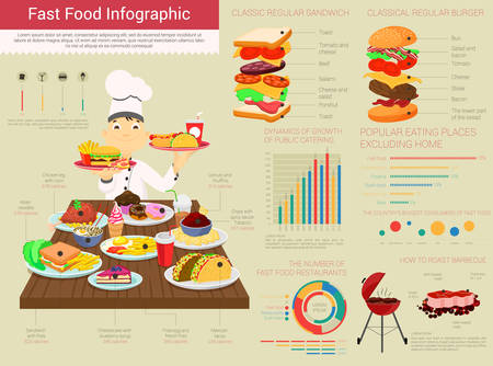 cheesecake: Unhealthy and greasy fast food infographics with bar and circle charts, chicken leg and corn, asian noodle and donut, muffin and chips, mexican tacos and cheesecake, sandwich and barbecue smoker,syrup Illustration