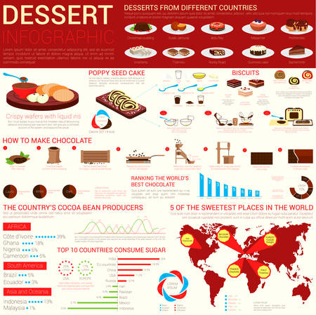 Sweets and dessert infographic template with circle and linear chart, world map, chocolate production sample, biscuit and pudding, tiramisu and glass of milk, pour and vinarterta, wafer or crisp