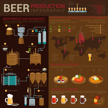 crushing: Different types of beer infographics with world map and linear charts. Production stages like crushing and cooling, filtrating and filling. Popular snacks like squid and crab, shrimp for lager Illustration