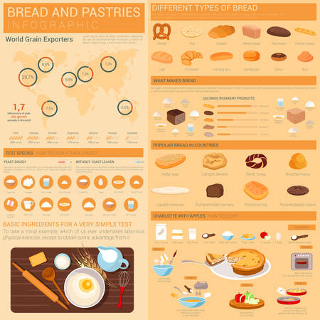 white bread: Bread and pastry infographics with bar graphs or charts, world map showing grain export. Pretzel and challah, white and rye bread, french loaf and croissant, hamburger or hot dog bun, simit and lavash
