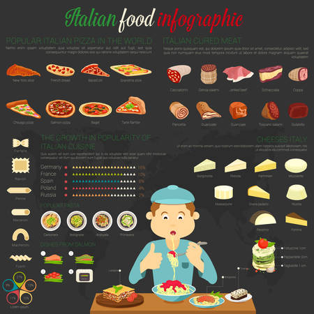 food to eat: Italian food infographic with charts and chef eating pasta, world map with popularity of cuisine and pizza types, variety of cheese and cured meat, dishes with salmon. Good for culinary theme