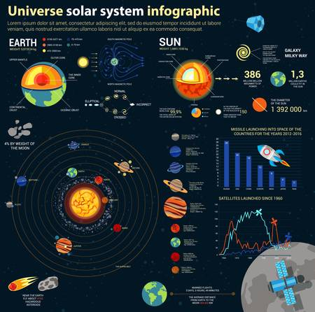 earth core: Astronomy solar system and universe infographics. Cosmos milky way and satellite flying over moon, space rocket over bar chart and diagram, galaxies and magnetic pole, earth and sun inner structure Illustration