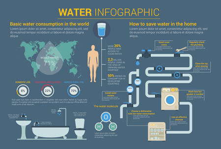 desalination: Water savings and consumption, molecule infographic with circle graphics or charts, diagram, world map and human body, washing machines and dishwasher, pipes and bath, toilet and valve Illustration
