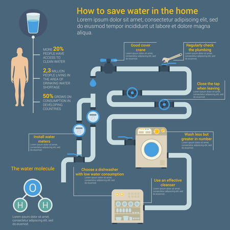 cleanser: Saving water infographic with glass and human body showing access to clean water and growth of consumption, water H2O molecule and dishwasher, cleanser and valve with pipes Illustration