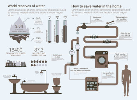 desalination: Infographics about water saving and its reserves. Isometric bar graphs or charts, home water economy with cleanser and valves or crane, dishwasher. Great for environment or ecology report Illustration