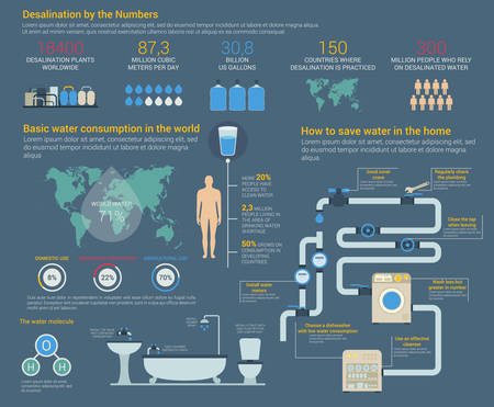 desalination: Water or H2O desalination and consumption infographic with circle graphs and charts, saving diagram with bath and cleanser, dishwasher and toilet. Perfect for eco information theme Illustration