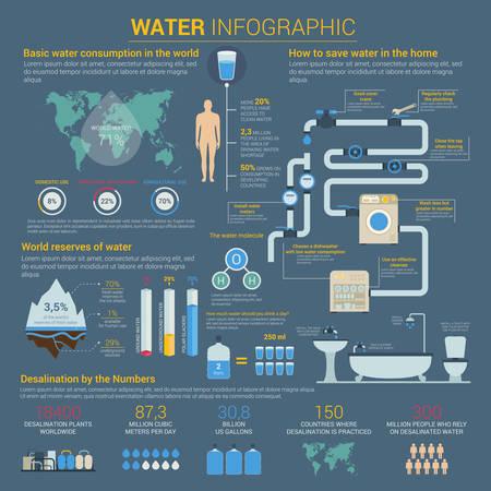 grafica de barras: Agua o H2O infografía con gráficos de barras y diagramas. mapa del mundo que muestra el consumo de agua y el iceberg con las reservas de agua, plantilla de infografía de la desalinización del agua, el ahorro de agua en el folleto de la casa