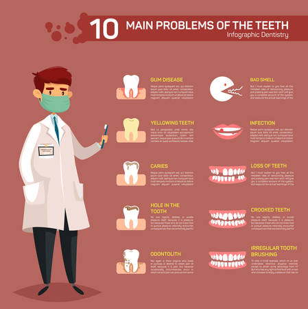 Infographic with dentist and teeth problems