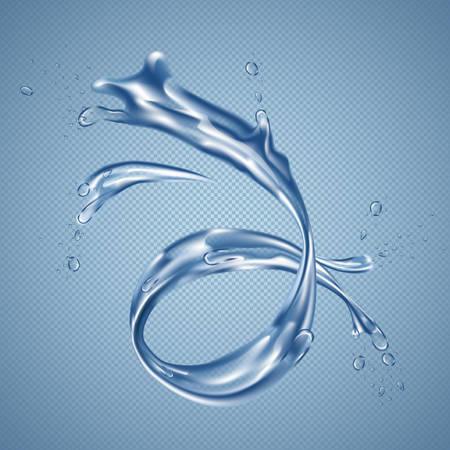 Flow of water in rings effect.