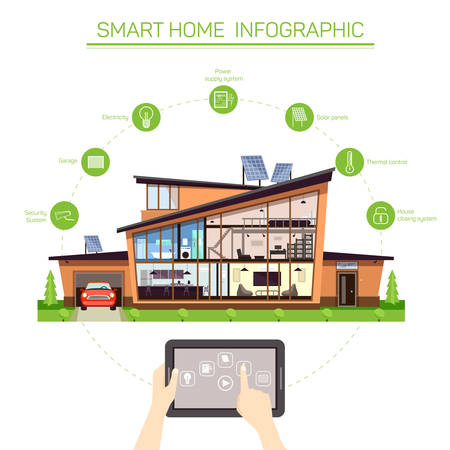 Infographics for smart home with automated systems