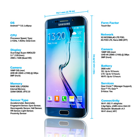 marketed: MOSCOW, RUSSIA- Feb 26, 2014: Samsung Galaxy S6 Edge specifications. Android smartphones manufactured and marketed by Samsung Electronics. Illustrative editorial only.