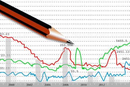 analyzing: Stock market graphs analyzing