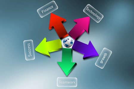 benefits: business motivation     Stock Photo