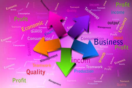 supervisión: la motivación empresarial
