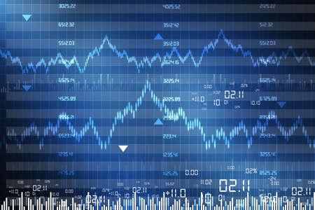 stock chart: Stock market graphs