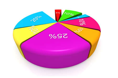 3d pie chart graph Stock Photo - 15710140