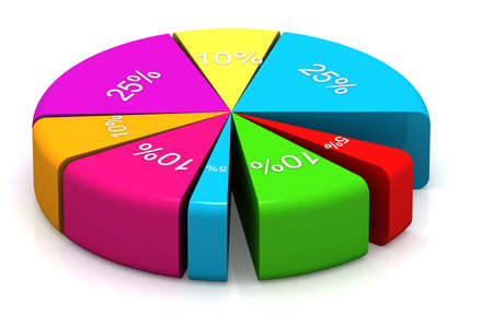 account data: 3d pie chart graph