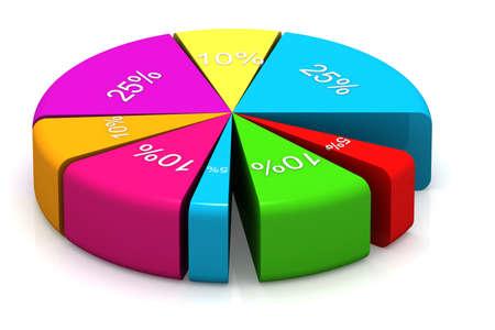 diagrama circular: Pastel gr�fico 3d gr�fico Foto de archivo