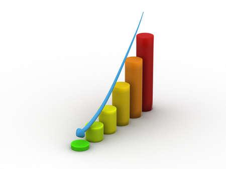 perdidas y ganancias: La disminución de barra gráfica y la flecha que cae