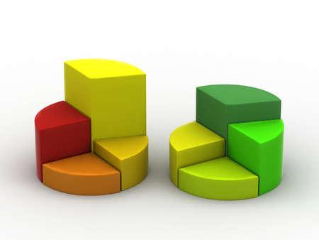 account data: A colourful 3d pie chart graph