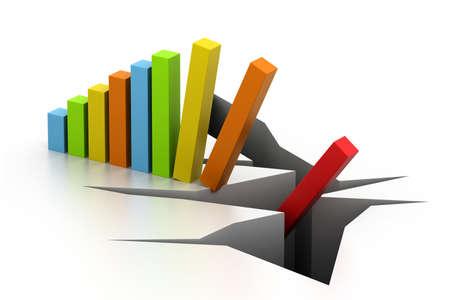 factors: Business crisis graph