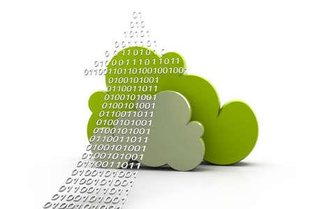 uploading: cloud computing and uploading