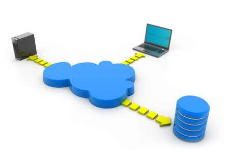 Cloud network photo