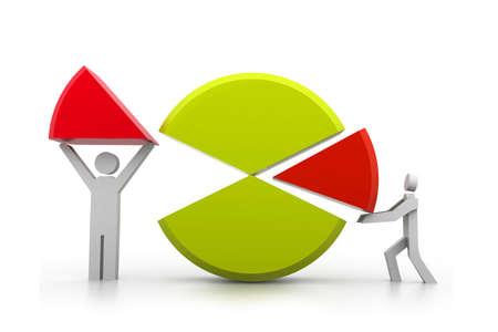 co operation: Market share