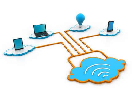 Cloud computing devices photo