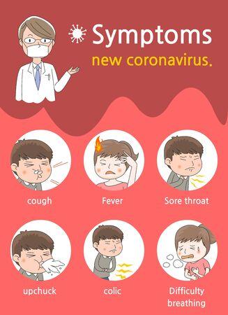 New virus symptoms illustration poster