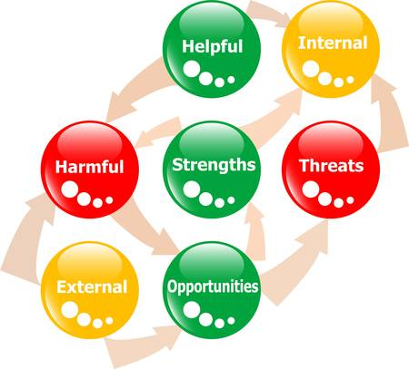 mba: SWOT analysis concept button Vector
