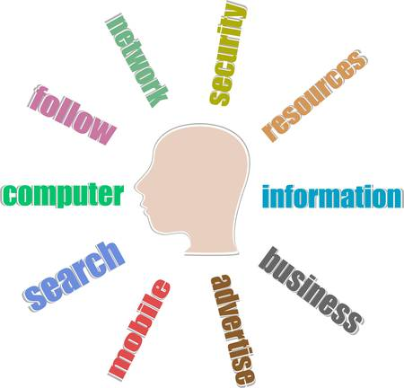 Head with the words on the topic of social networking and computer media Stock Vector - 14472901