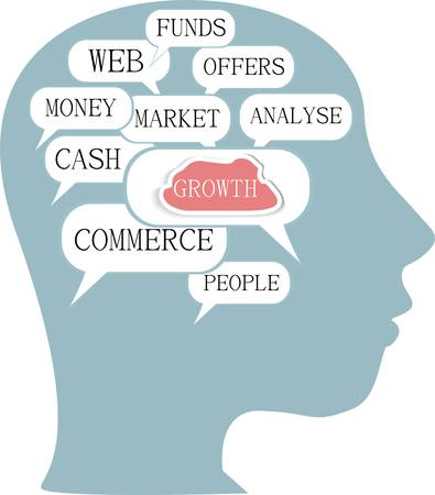 Word cloud business concept inside woman head shape Vector