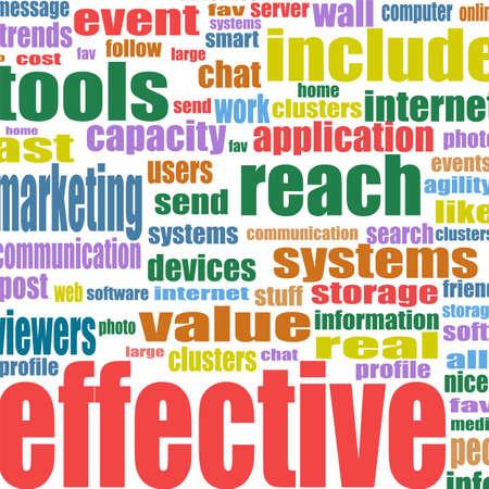 bcp: Social media marketing word cloud