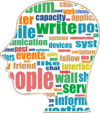 Word cloud business concept inside head shape photo