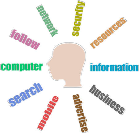 Head with the words on the topic of social networking and computer media Stock Photo - 19335630