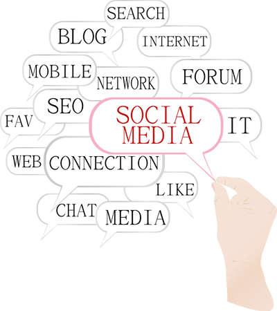 Social media Marketing - Word Cloud in hand photo
