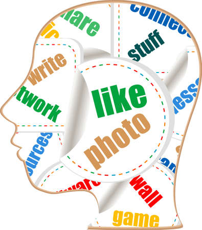 tweets: Head with the words on the topic of social networking and media Stock Photo
