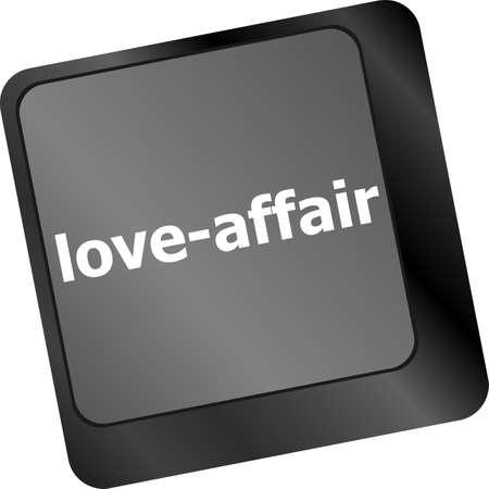 Bewertung von Online-Dating-Seiten