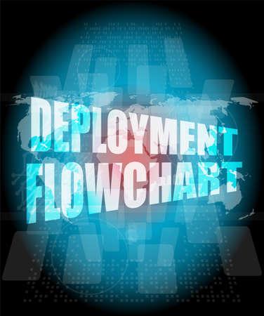 deployment: deployment flowchart on business digital touch screen