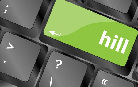 numpad: hill word on computer pc keyboard key