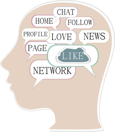 bookmarking: the silhouette of his head with the words on the topic of social networking. Word collage.